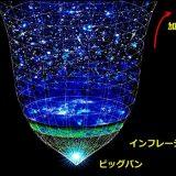 宇宙の進化-無の空間から太陽系誕生まで-